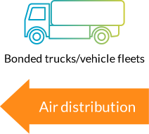 air distribution